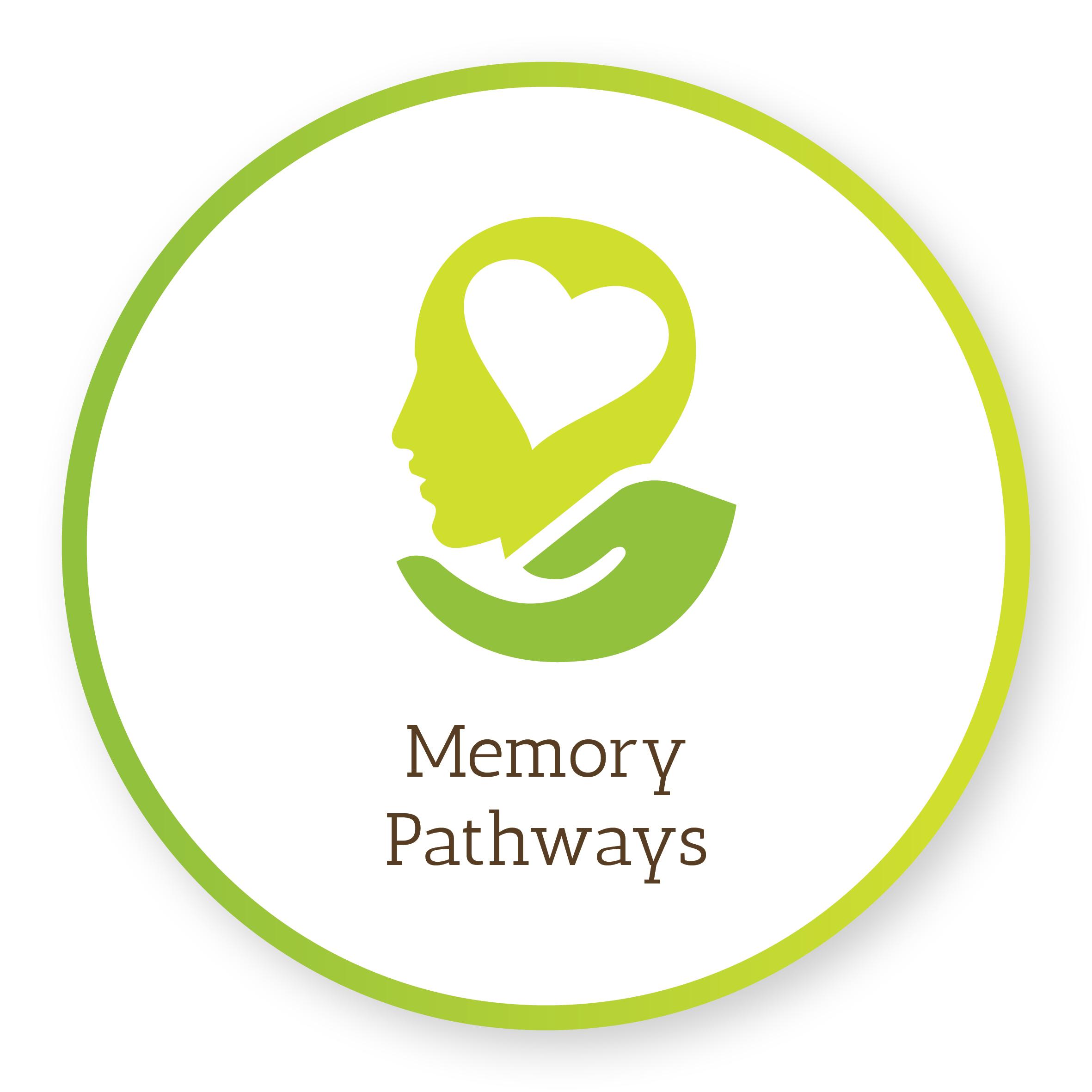 Memory Pathways